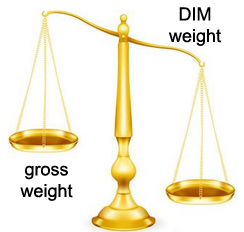 chargeable-weight-vs-gross-weight