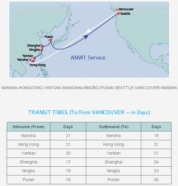 China Canada CSCL Schedule